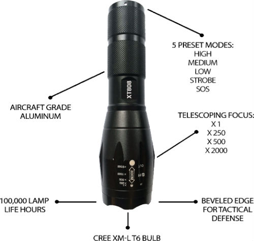 XT808 led flashlight
