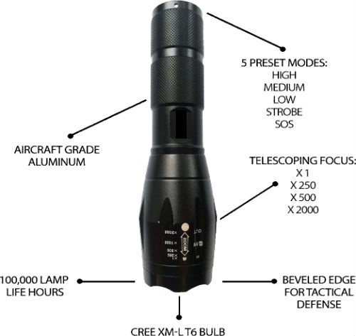 flashlight x900 review